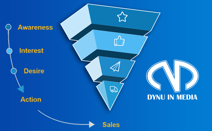 5 Steps To Affiliate Marketing Success | DYNU IN MEDIA